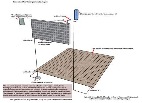 Heated Floor Cost by Cost Of Radiant Flooring Gurus Floor