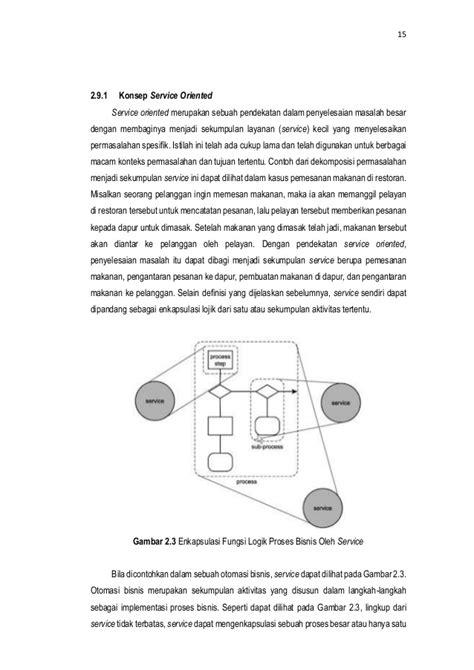 skripsi analisis layout skripsi analisis tata kelola teknologi informasi bagian