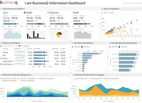 kpi sle report best 25 data visualization exles ideas on