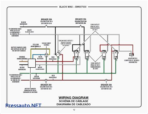 backfeed from generator to panel wire diagram wiring