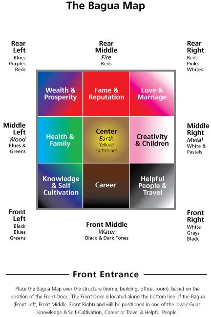 bagua map bedroom feng shui north east bedroom colors feng shui treatment rooms and front entrances