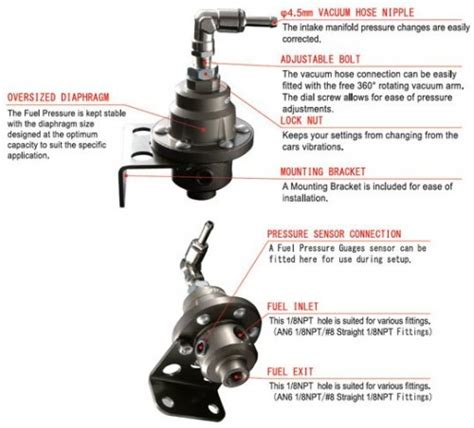 L Fuel Types by Tomei Powered Billet Fuel Pressure Regulator Type L