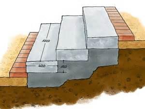 blockstufen treppe bauen 220 ber 1 000 ideen zu terrassen treppe auf