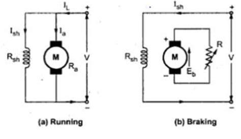 dc motor dynamic braking resistor electrical braking of dc motors what is braking types of braking electrical edition