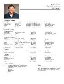 the standard resume format for a winning applicant