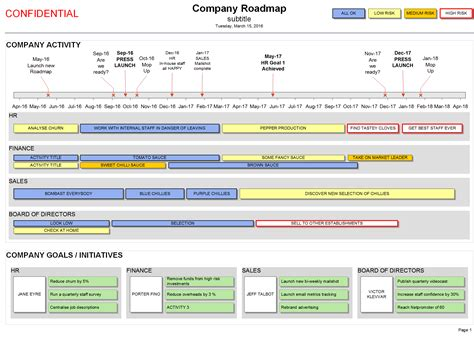 Company Roadmap Template Strategy Timelines Visio Roadmap Timeline Template
