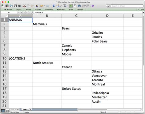 Excel Spreadsheet Vocabulary by Using A Controlled Vocabulary To Organize Digital Photographs
