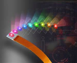 technology colors new opto technology led module offers nine colors of light