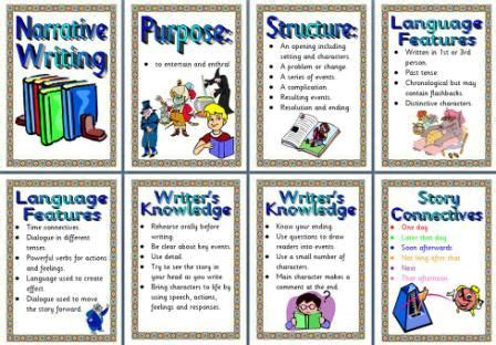 features of a biography ks2 display pin by christy holder on classroom writing pinterest