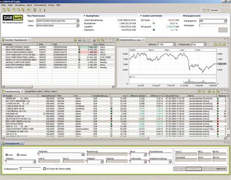 dab bank tradingcenter broker dab bin 228 re optionen wann traden