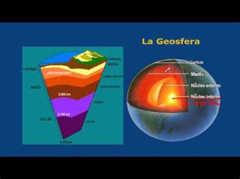 como hacer las capas de la tierra en icopor las capas de la tierra youtube