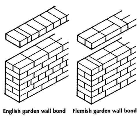 Garden Wall Bond Diagram For Bond Image Collections How To Guide