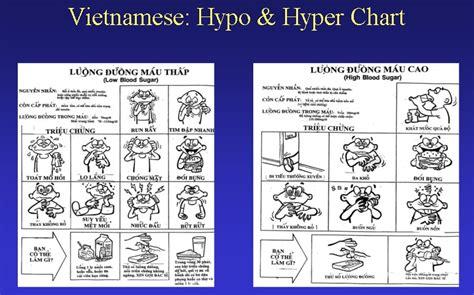 diabetic hypoglycemia  symptoms treatment