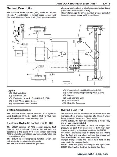car engine manuals 2006 isuzu i series parental controls isuzu npr wiring schematic simple wiring diagram shematics