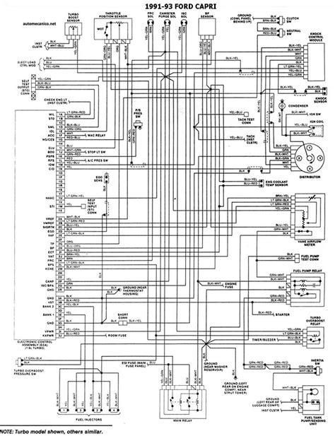 Diagrama De Ford F 150