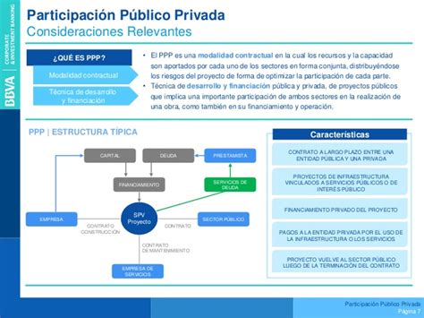 bbva net privada bbva global finance participaci 243 n p 250 blico privada ppp