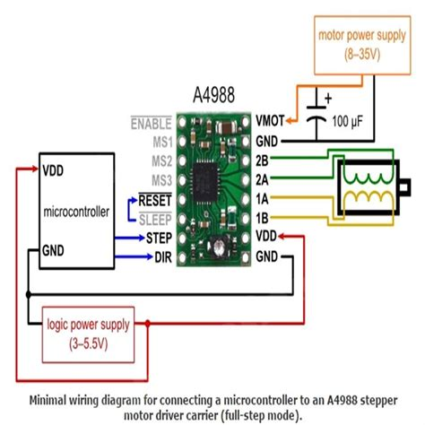 a4988 stepper motor driver make nation stepstick stepper motor driver a4988