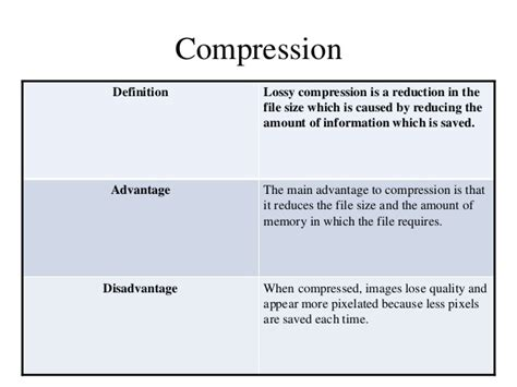 Compress Pdf Meaning | digital graphics file formats
