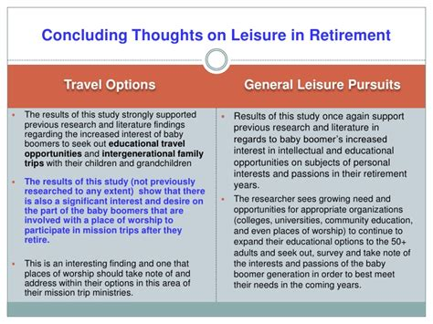 vacation retirement and leisure plans at familyhomeplans com baby boomers perceptions of life after retirement a focus
