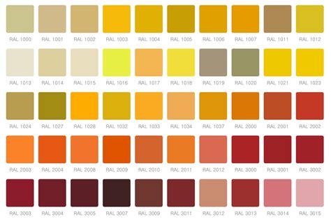 Palette De Couleurs by Palette Couleurs Radiateurs Design
