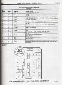 2001 Ford F350 7 3 Fuse Box Diagram 2000 F350 7 3 Fuse Location And Diagram Autos Post