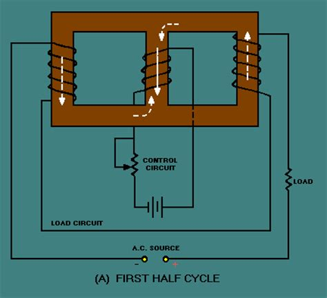 saturable reactor equivalent circuit saturable reactor equivalent circuit 28 images welding transformer principle requirement and