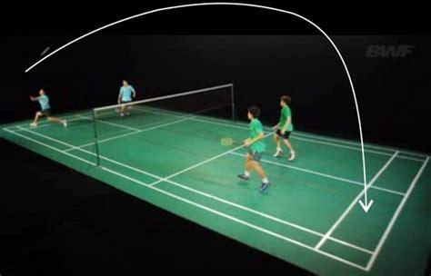 Jenis Raket Badminton mengenal berbagai jenis pukulan pada permainan bulu tangkis my much