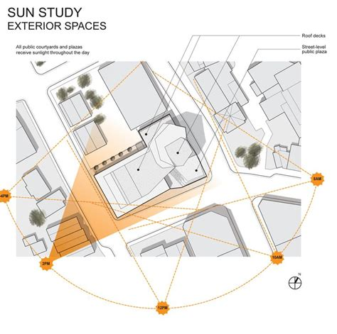 how to make diagram architecture sun study diagram a r c h i t e c t u r e diagram
