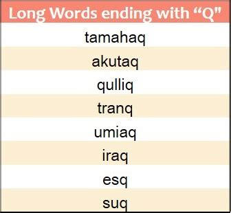 words with q words that end in q wordrequest