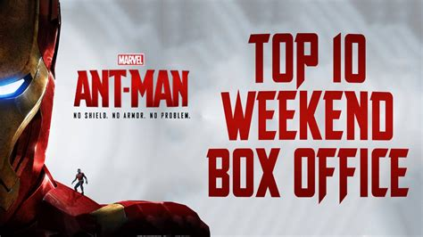 Top Ten Box Office by Top 10 Weekend Box Office July 17 19 2015