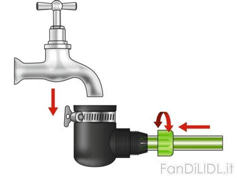 accessori per irrigazione giardino accessori per irrigazione giardino fan di lidl
