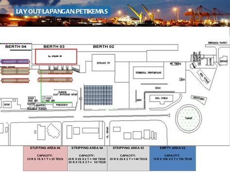 Layout Pelabuhan Peti Kemas | pola operasi peti kemas di pelabuhan dwikora pontianak