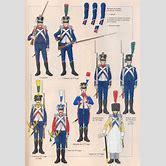 napoleonic-wars-uniforms
