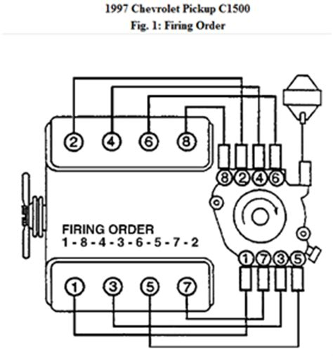solved firing order for a 1997 chevy silverado 5 7 fixya