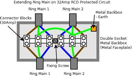 how to wire a ring diagram 31 wiring diagram images
