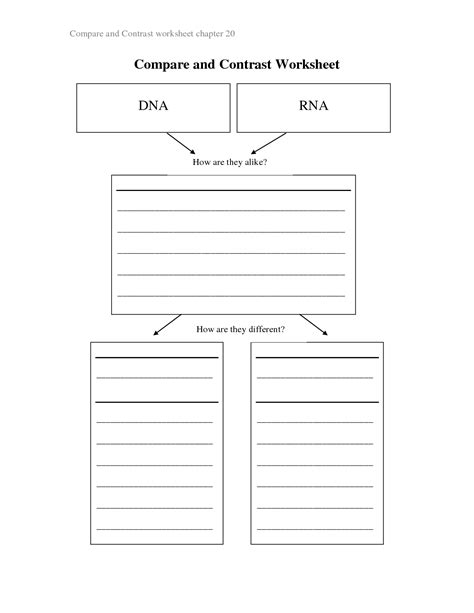 Compare Contrast Graphic Organizer For Essay by 7 Best Images Of Compare And Contrast Worksheets Compare And Contrast Essay Worksheet Compare