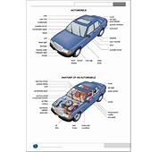 Car Anatomy  Is Really A Guy Thing Pinterest