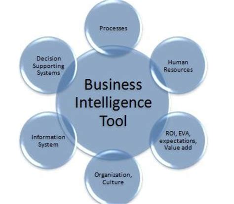 best business intelligence tools best business intelligence tools for your company bi
