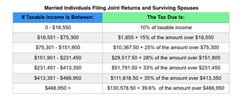 tax brackets irs 2016 professional athletes money it s a different ball game