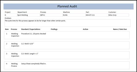 quality assurance audit checklist template quality audit checklist is necessary for qa audits