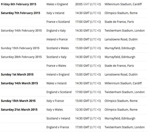 printable schedule rugby world cup 2015 rugby world cup schedule 2015 search results new