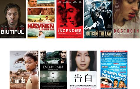 best film oscar in 2011 movies with abe oscar predictions best foreign film