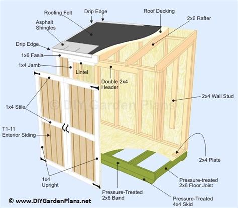 outside storage shed plans small shed plans for a lean to shed diy pinterest