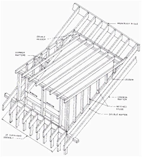 Gable Dormer Plans Shed Dormer Plansshed Plans Shed Plans