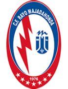 cf rayo majadahonda youth transfers  transfermarkt