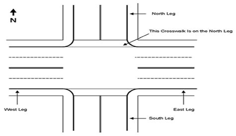 Intersection Diagram intersection diagrams