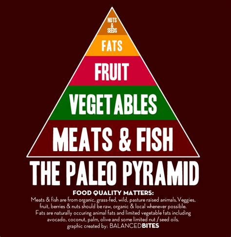 meatatarian the next level of the paleo diet books crossfit thermal 2016 nutrition challenge