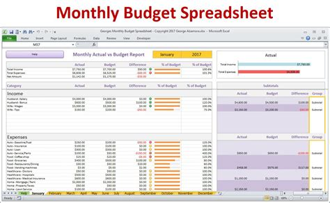 Monthly Budget Spreadsheet Planner Excel Home Budget For Monthly Expenses Excel Template