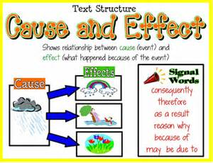 Cause And Effect Model Essay by Cause And Effect Mrs Kaminskyblended Learning In Chicago