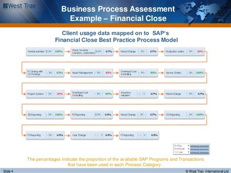 business process assessment template sap financial process assessment announced by west trax